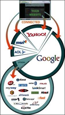 http://www.indiaseos.com/seo-blog/seo-blog.htm